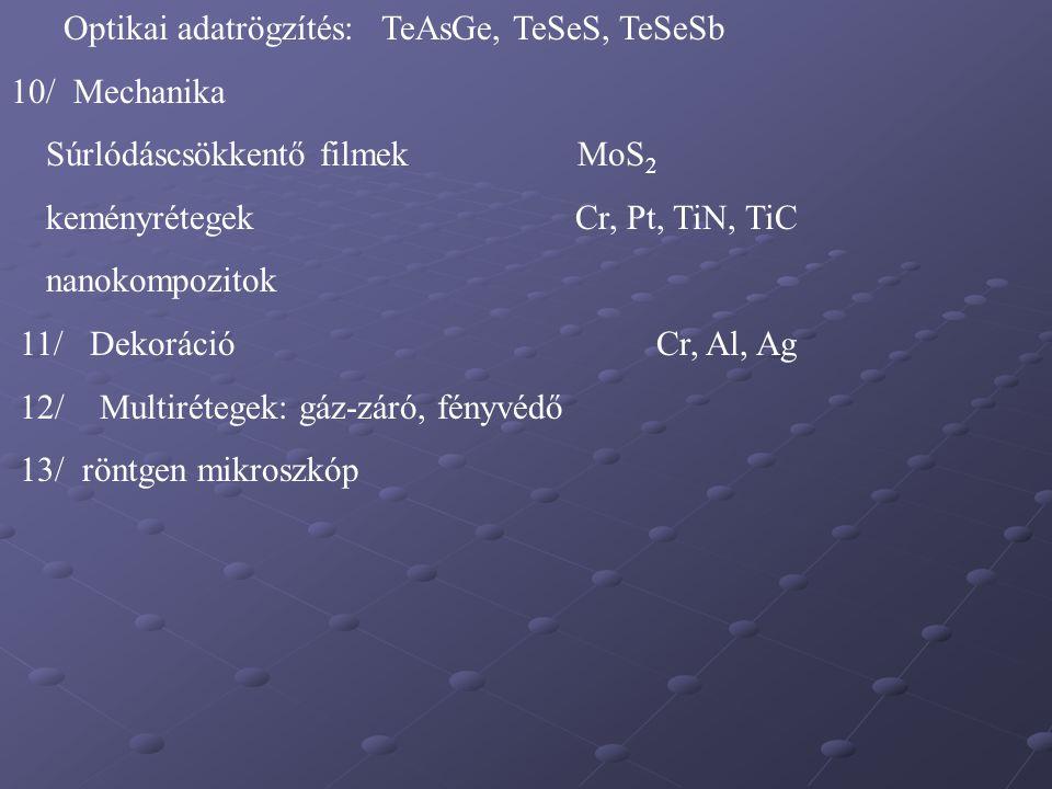 Optikai adatrögzítés: TeAsGe, TeSeS, TeSeSb
