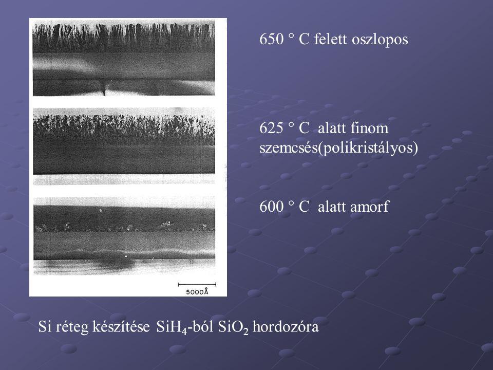 650 ° C felett oszlopos 625 ° C alatt finom szemcsés(polikristályos) 600 ° C alatt amorf.