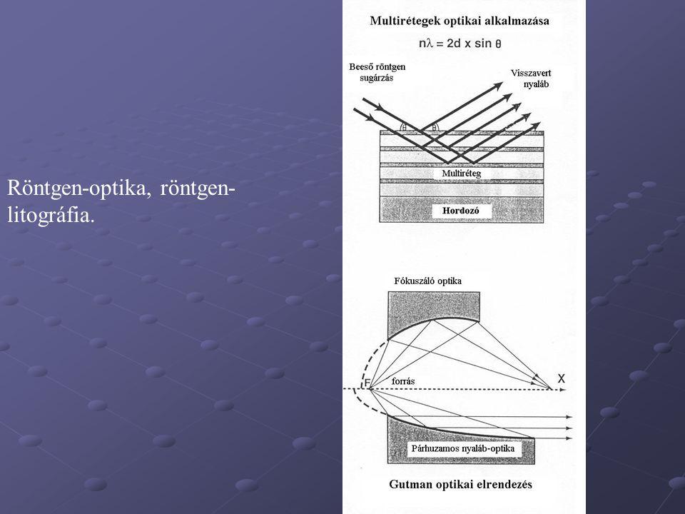 Röntgen-optika, röntgen-litográfia.
