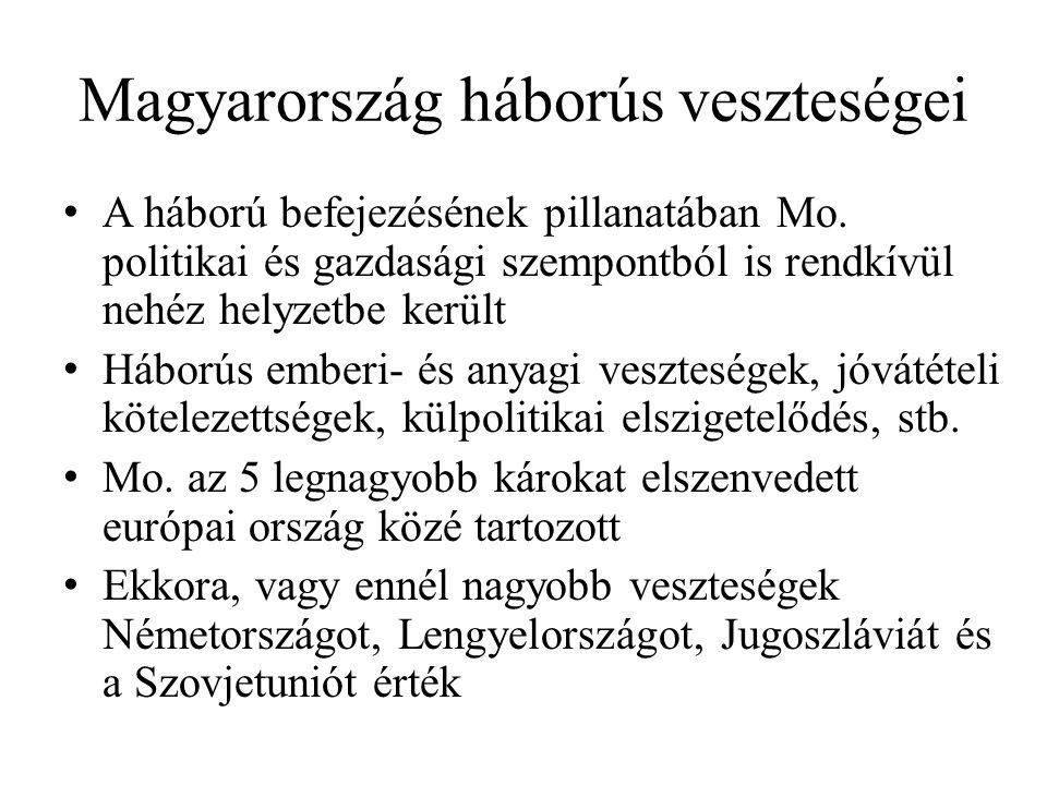 Magyarország háborús veszteségei