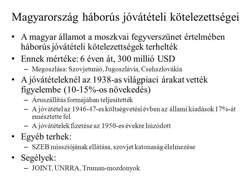 Magyarország háborús jóvátételi kötelezettségei