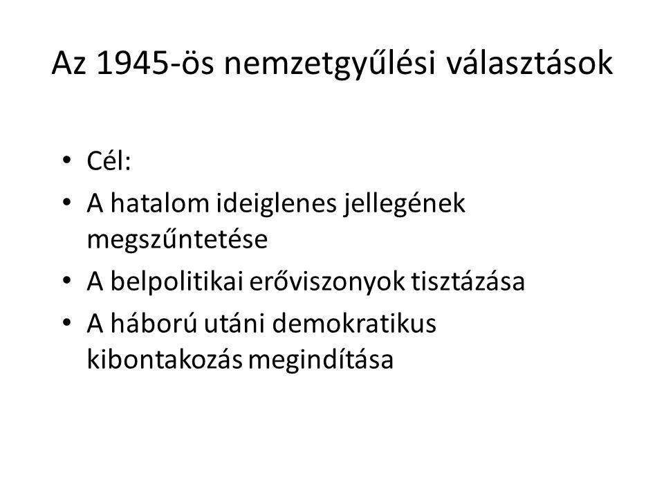 Az 1945-ös nemzetgyűlési választások