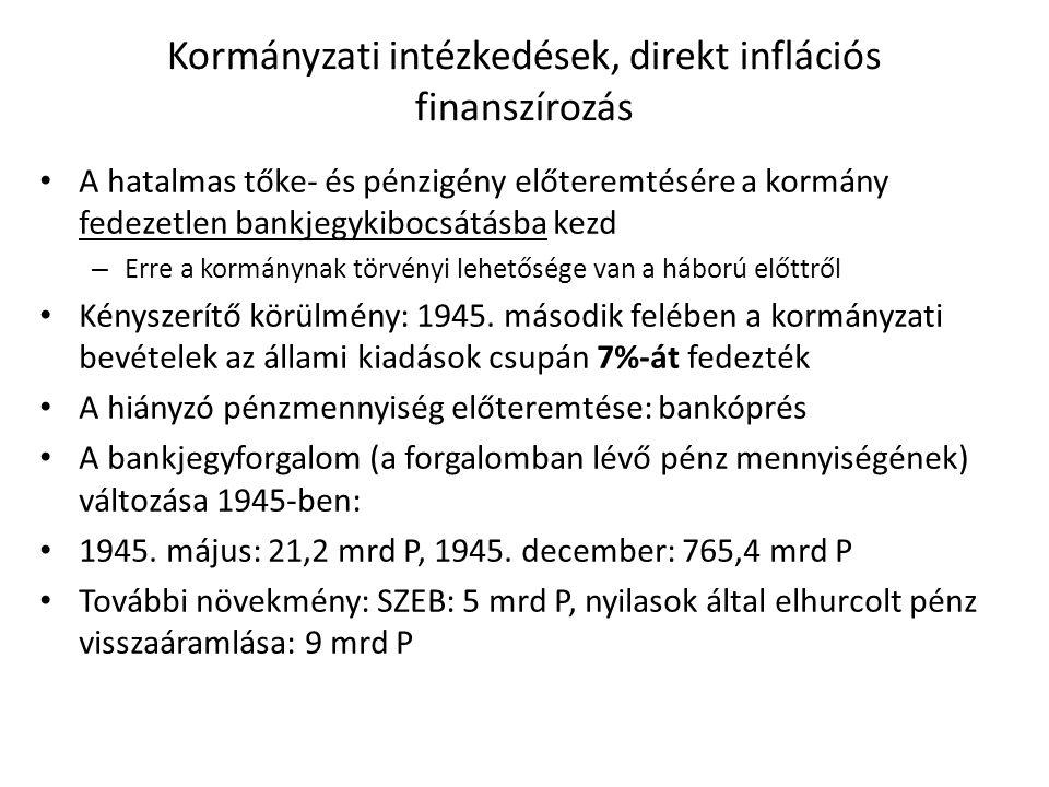 Kormányzati intézkedések, direkt inflációs finanszírozás