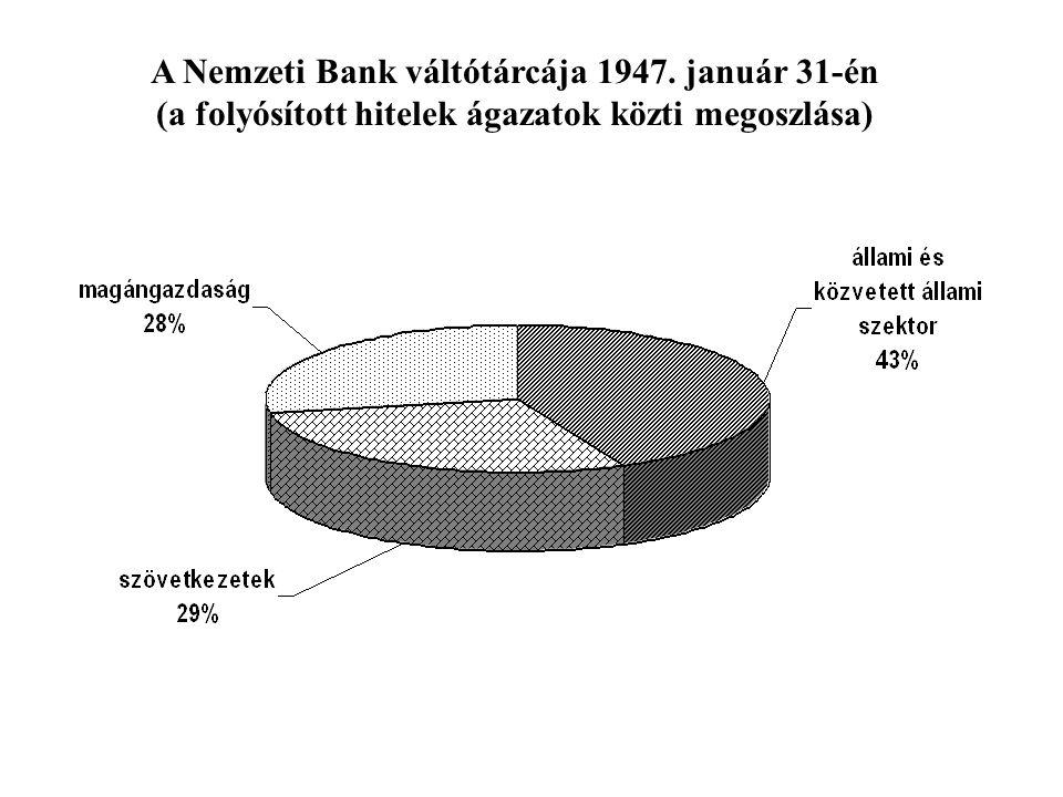 A Nemzeti Bank váltótárcája 1947. január 31-én