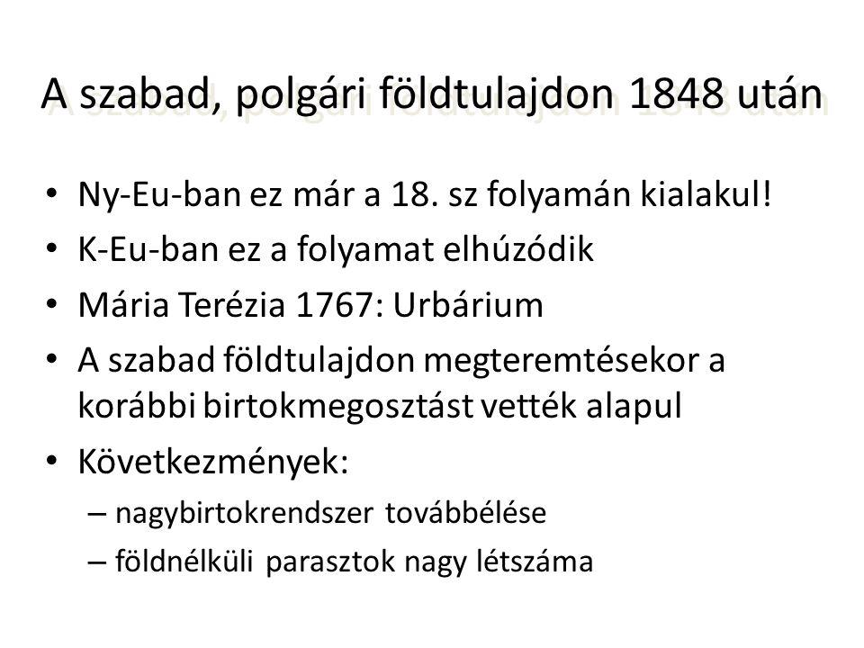 A szabad, polgári földtulajdon 1848 után