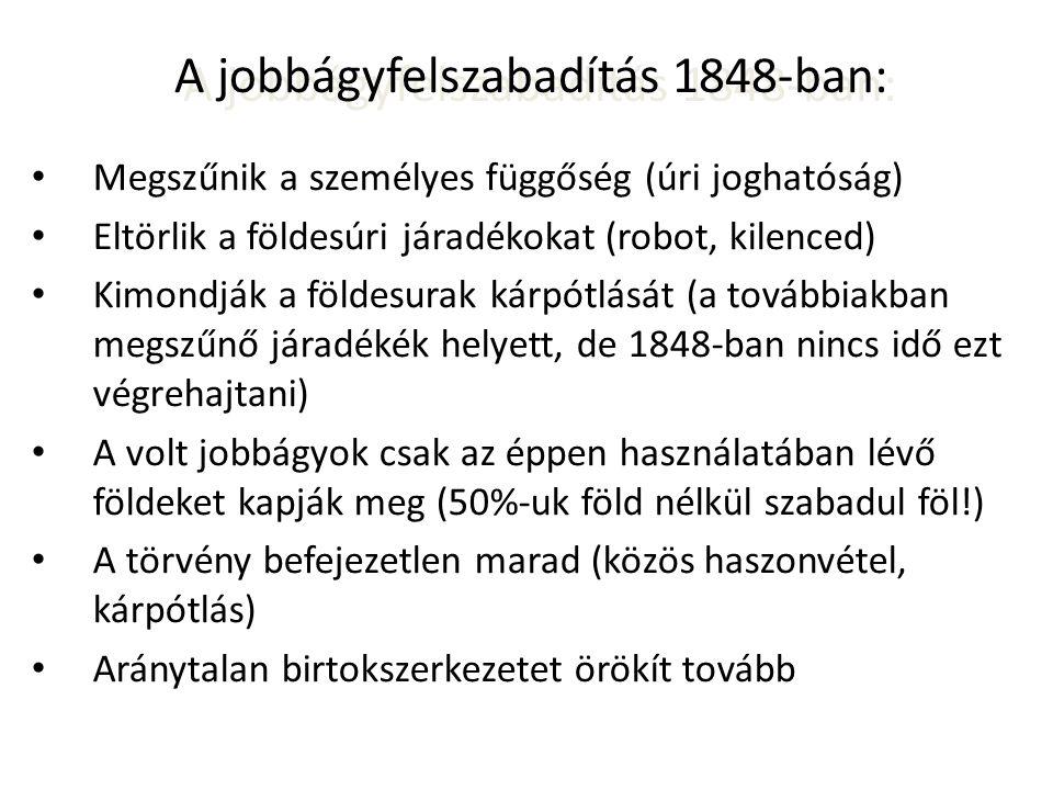 A jobbágyfelszabadítás 1848-ban: