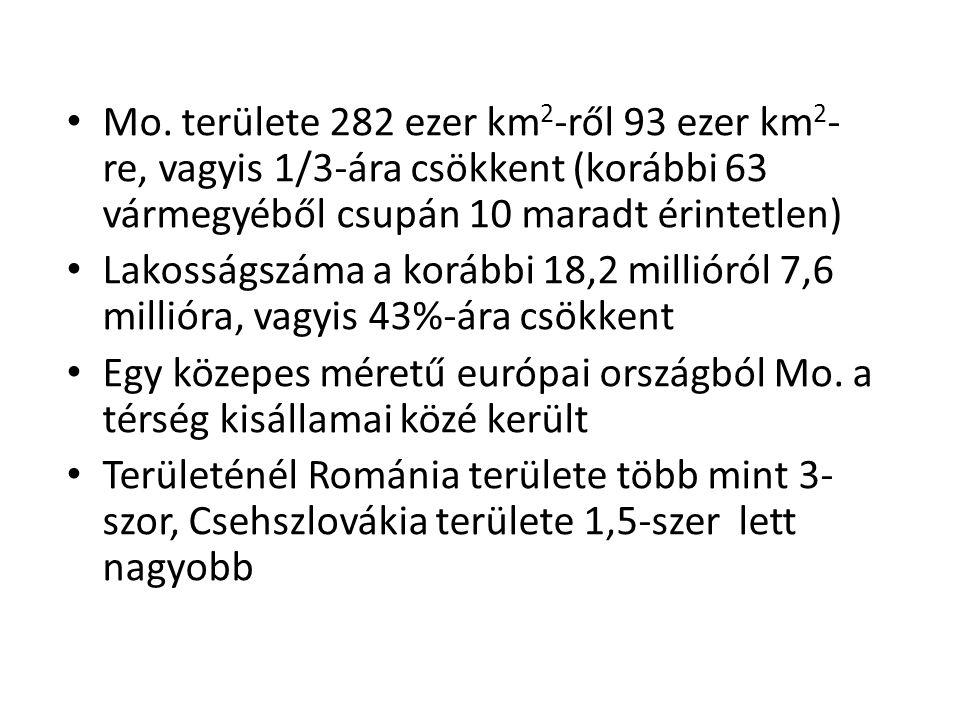 Mo. területe 282 ezer km2-ről 93 ezer km2-re, vagyis 1/3-ára csökkent (korábbi 63 vármegyéből csupán 10 maradt érintetlen)
