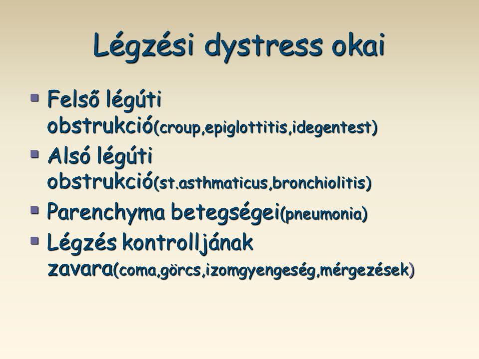 Légzési dystress okai Felső légúti obstrukció(croup,epiglottitis,idegentest) Alsó légúti obstrukció(st.asthmaticus,bronchiolitis)