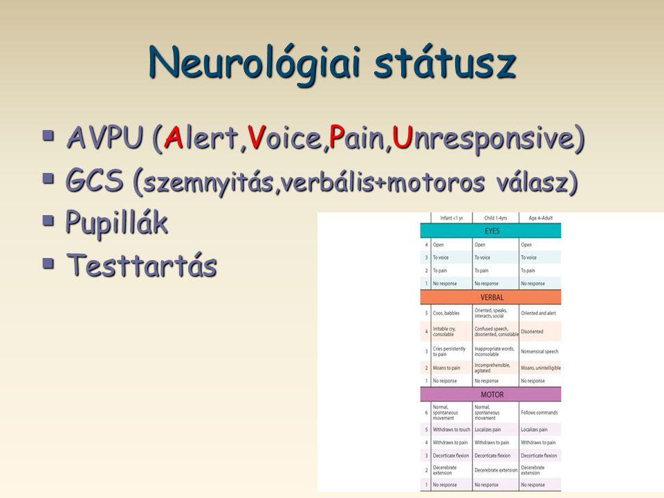 Neurológiai státusz AVPU (Alert,Voice,Pain,Unresponsive)