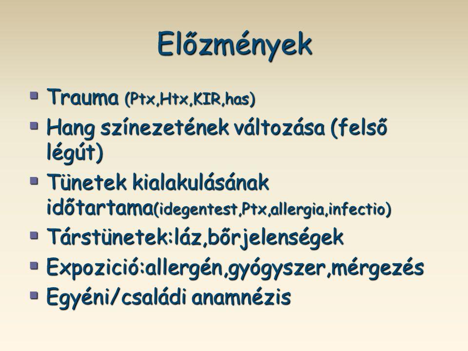 Előzmények Trauma (Ptx,Htx,KIR,has)