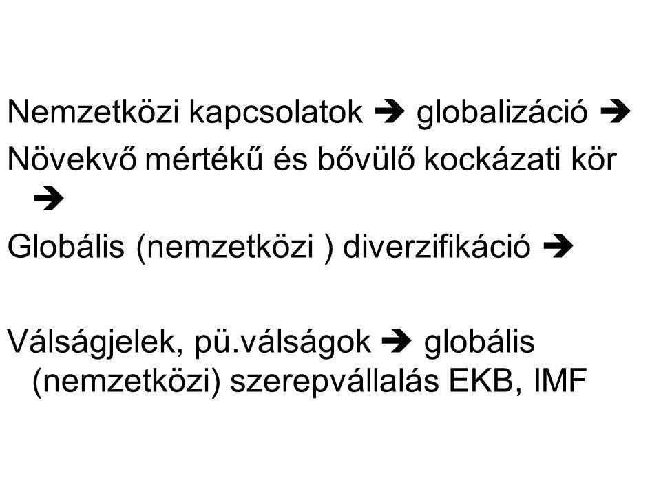 Nemzetközi kapcsolatok  globalizáció 