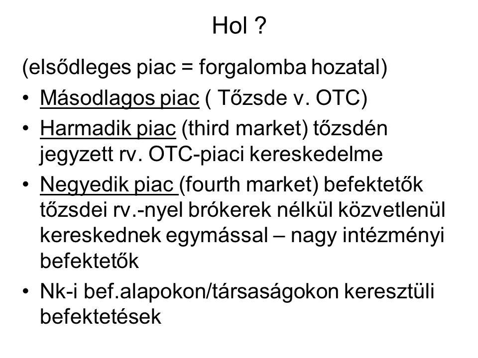 Hol (elsődleges piac = forgalomba hozatal)