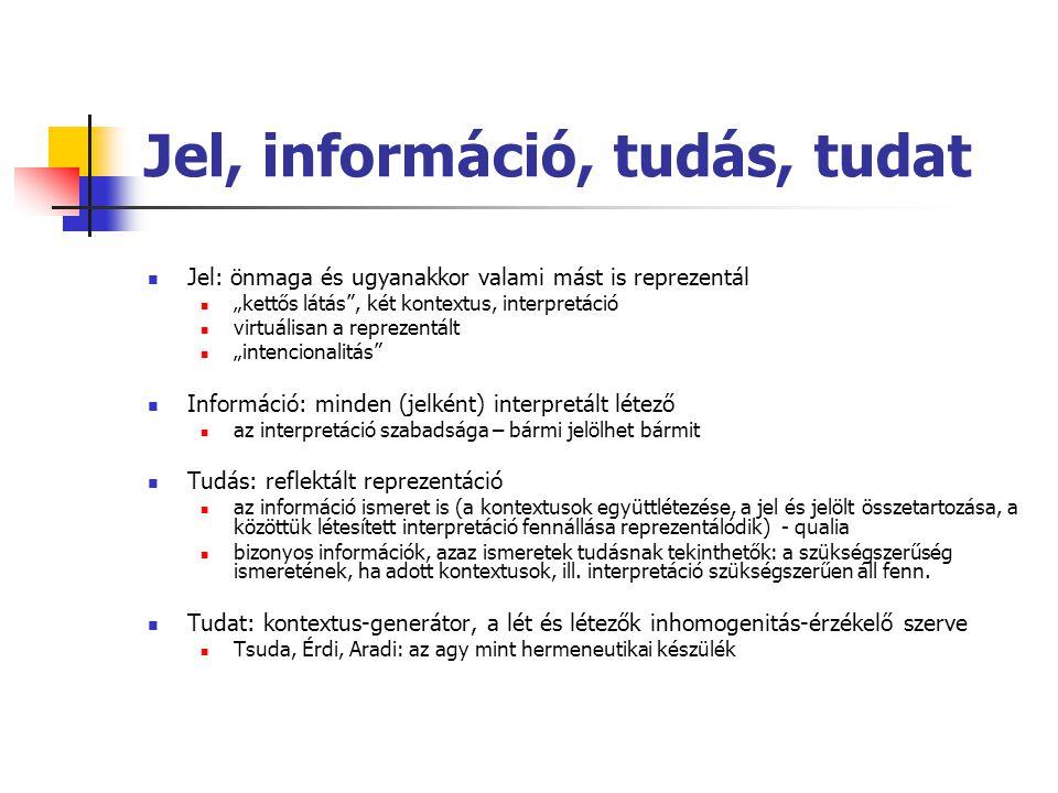 Jel, információ, tudás, tudat