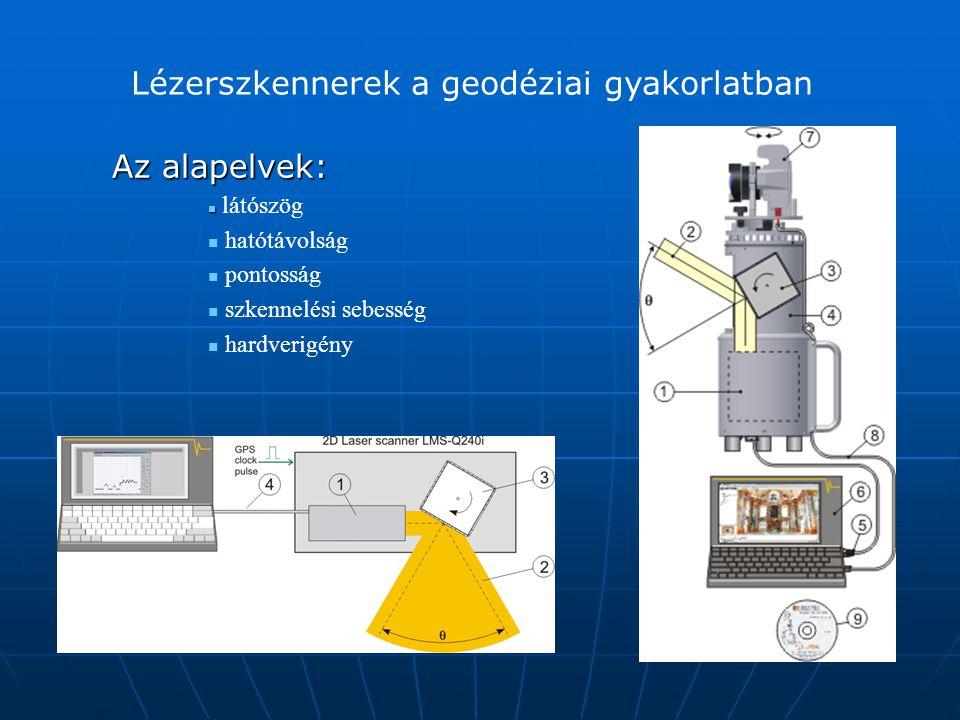 Lézerszkennerek a geodéziai gyakorlatban
