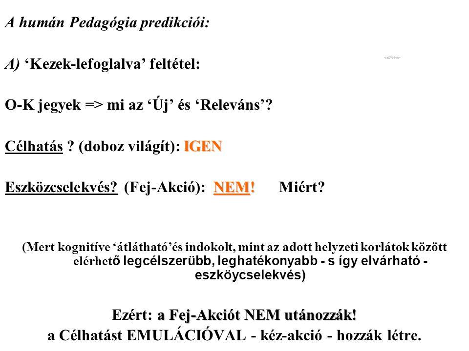 A humán Pedagógia predikciói: A) 'Kezek-lefoglalva' feltétel:
