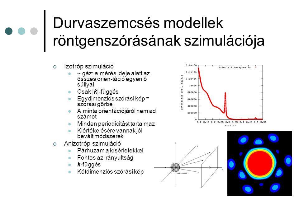 Durvaszemcsés modellek röntgenszórásának szimulációja