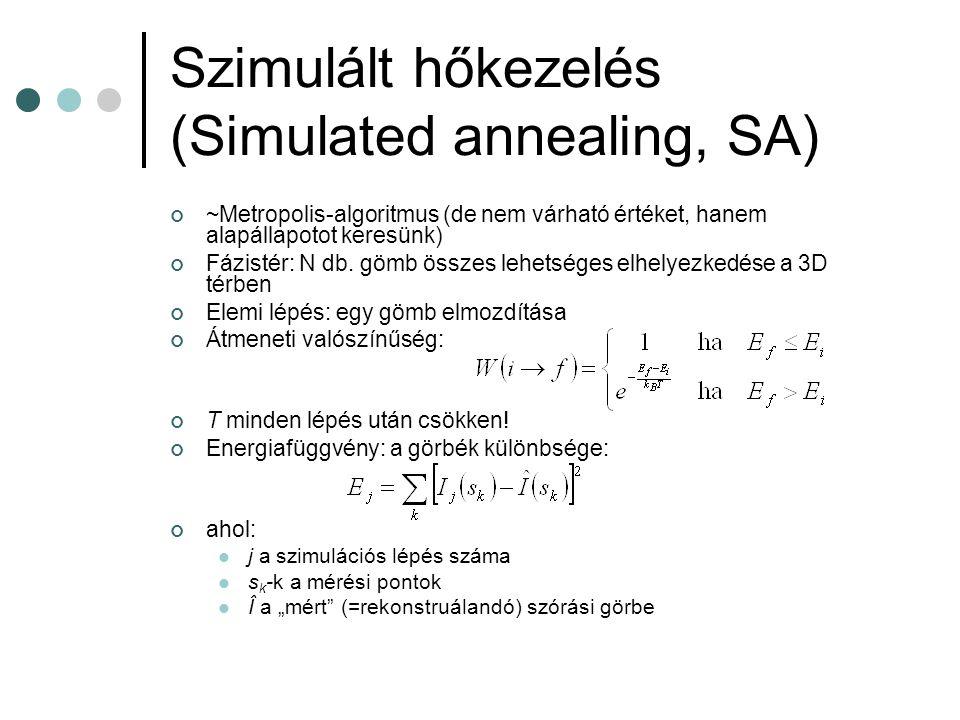 Szimulált hőkezelés (Simulated annealing, SA)