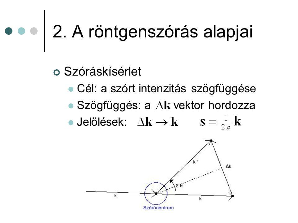 2. A röntgenszórás alapjai