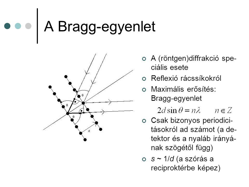 A Bragg-egyenlet A (röntgen)diffrakció spe-ciális esete