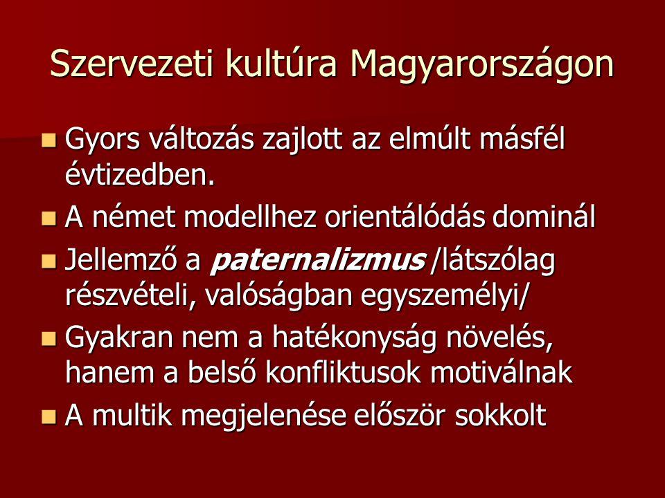 Szervezeti kultúra Magyarországon