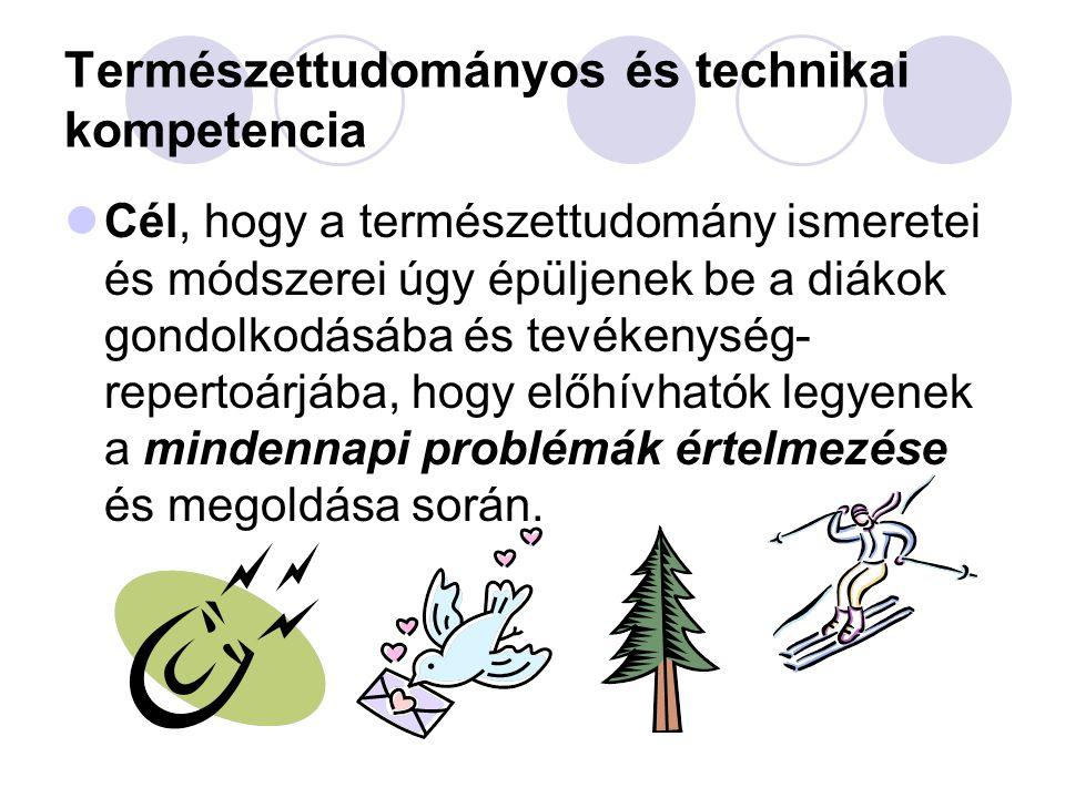 Természettudományos és technikai kompetencia