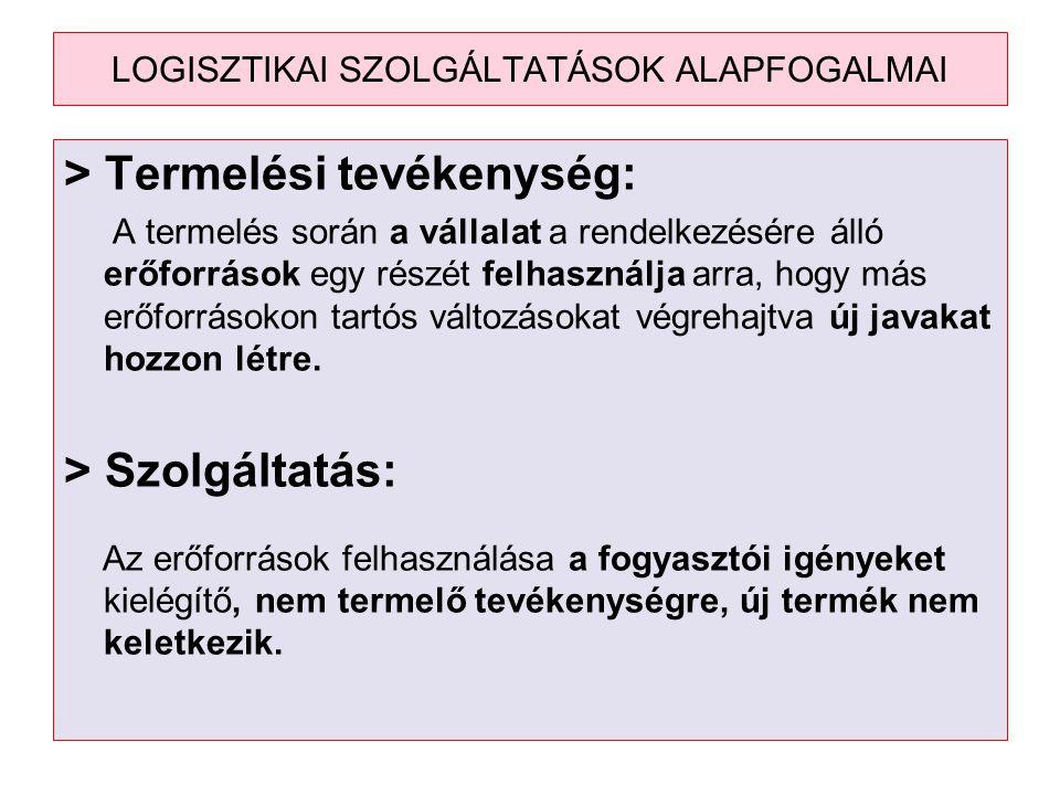 LOGISZTIKAI SZOLGÁLTATÁSOK ALAPFOGALMAI