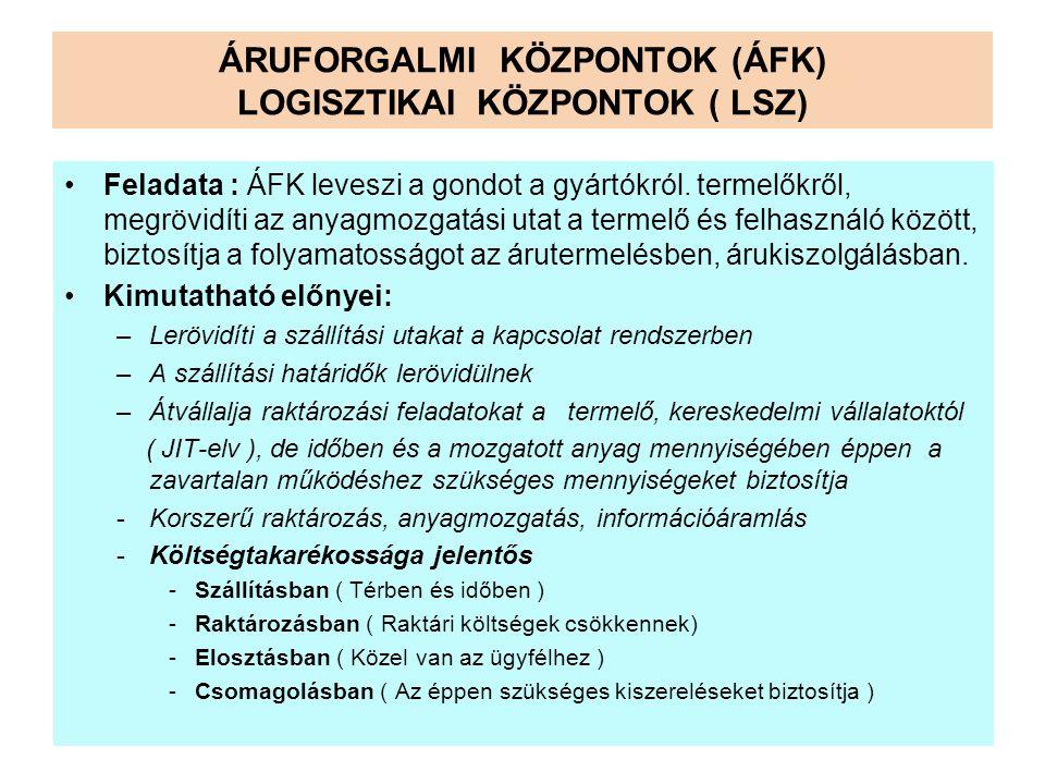 ÁRUFORGALMI KÖZPONTOK (ÁFK) LOGISZTIKAI KÖZPONTOK ( LSZ)
