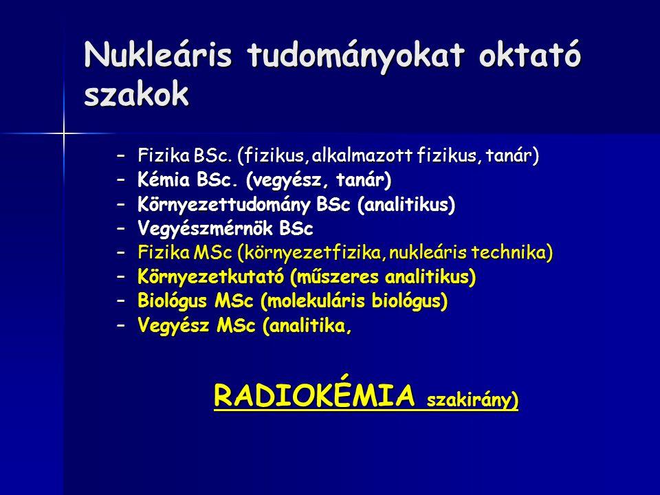 Nukleáris tudományokat oktató szakok