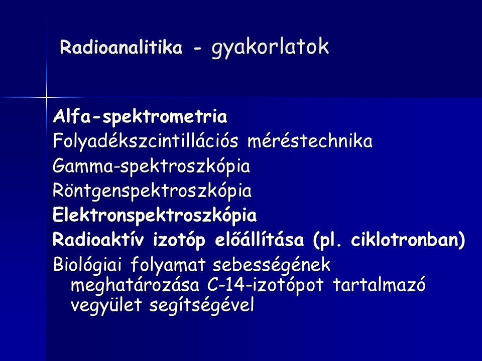 Radioanalitika - gyakorlatok