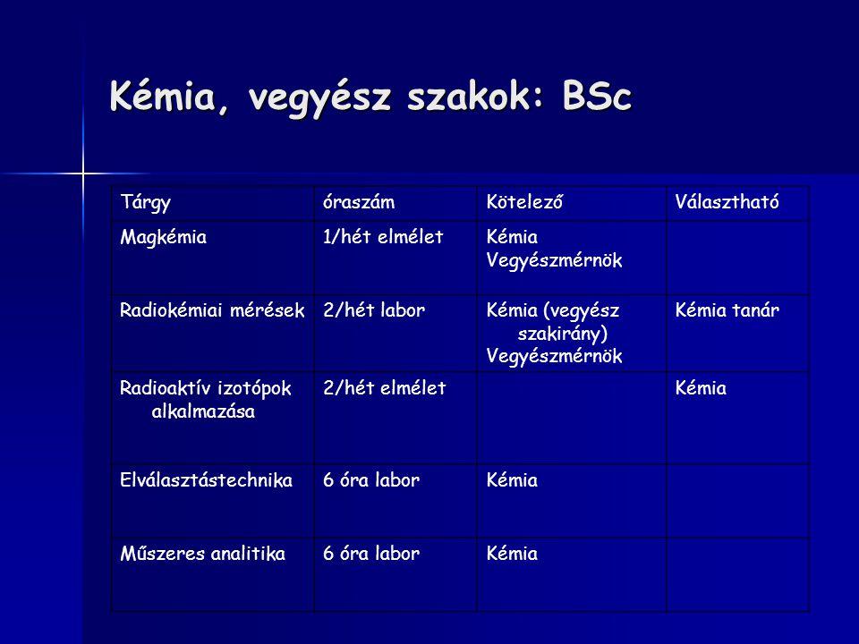 Kémia, vegyész szakok: BSc