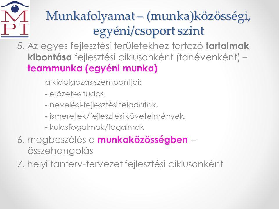 Munkafolyamat – (munka)közösségi, egyéni/csoport szint
