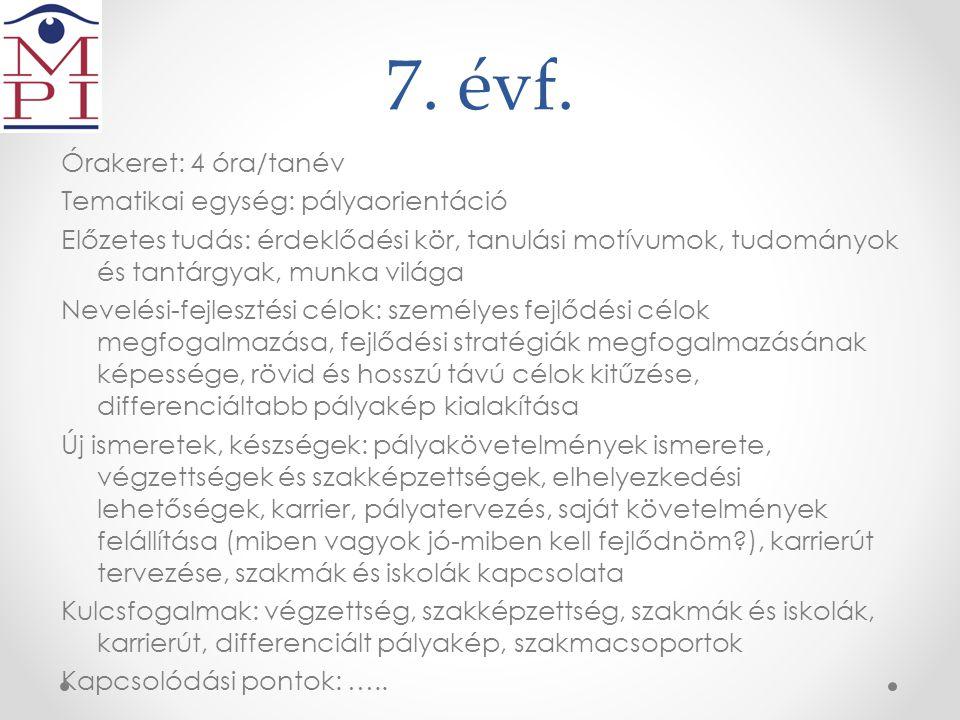 7. évf. Órakeret: 4 óra/tanév Tematikai egység: pályaorientáció