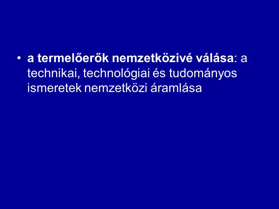 a termelőerők nemzetközivé válása: a technikai, technológiai és tudományos ismeretek nemzetközi áramlása