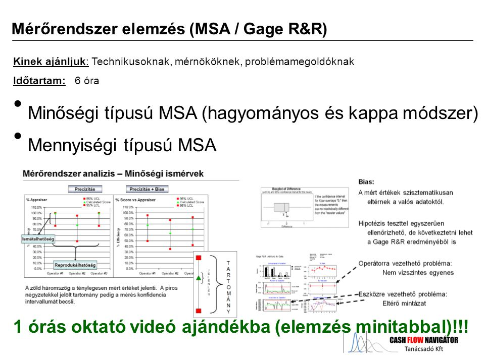 Minőségi típusú MSA (hagyományos és kappa módszer)