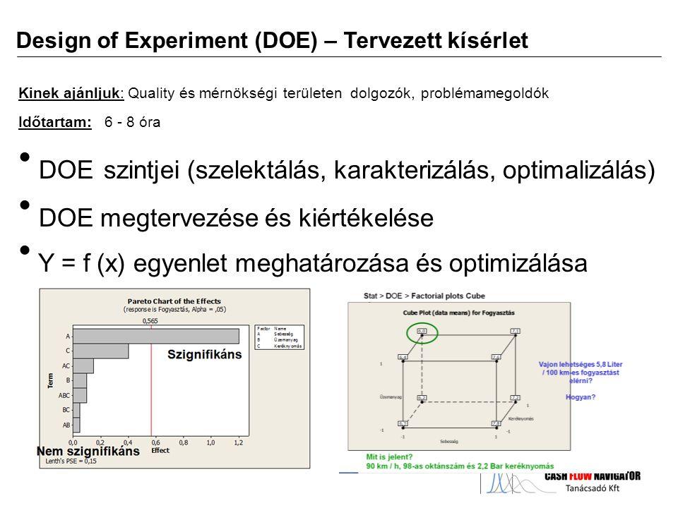 DOE szintjei (szelektálás, karakterizálás, optimalizálás)