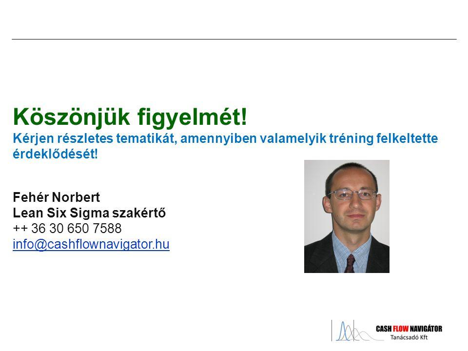 Köszönjük figyelmét! Kérjen részletes tematikát, amennyiben valamelyik tréning felkeltette érdeklődését! Fehér Norbert Lean Six Sigma szakértő