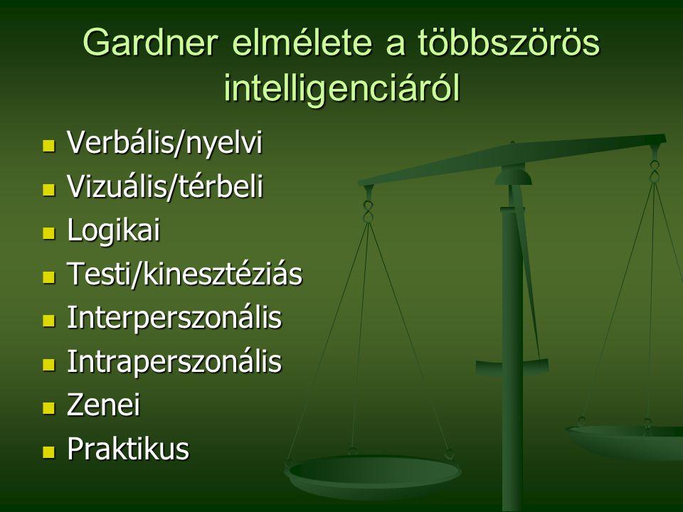 Gardner elmélete a többszörös intelligenciáról