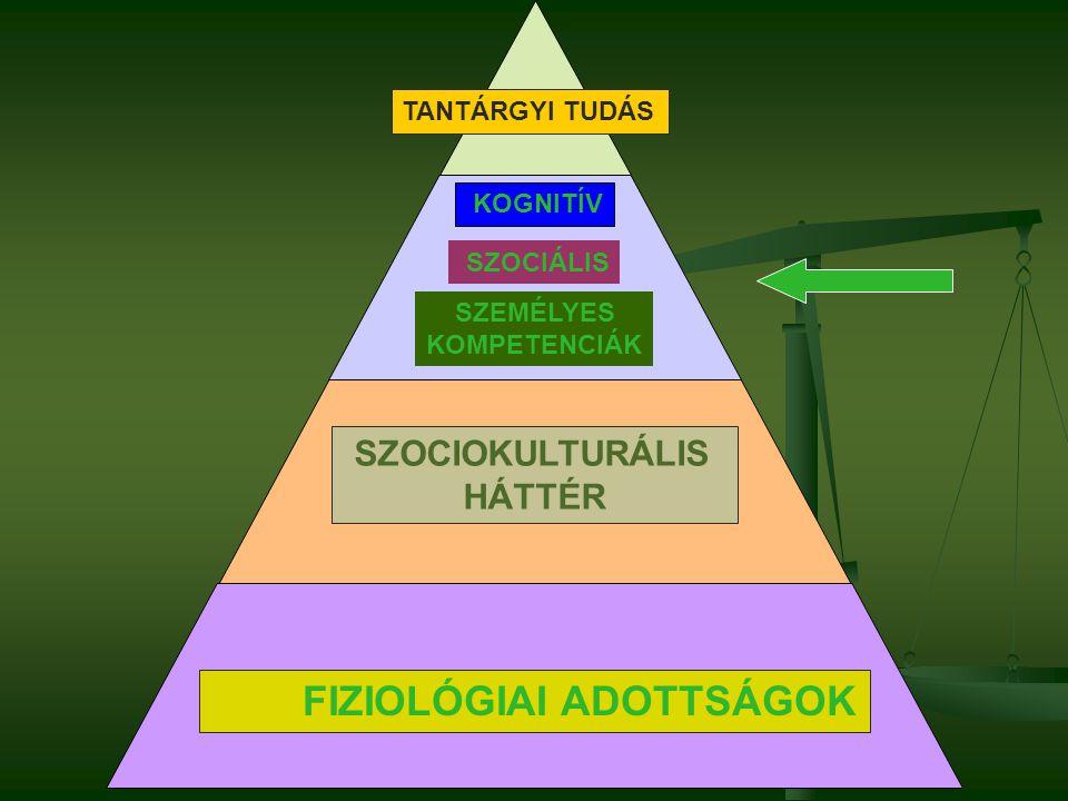 FIZIOLÓGIAI ADOTTSÁGOK