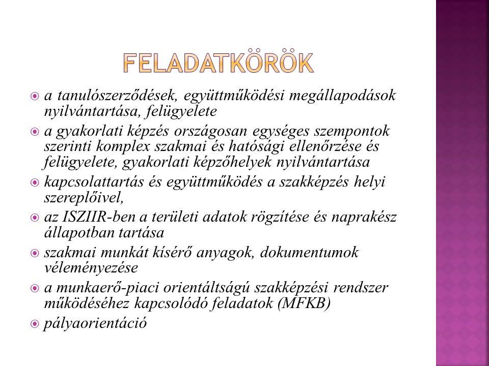 Feladatkörök a tanulószerződések, együttműködési megállapodások nyilvántartása, felügyelete.