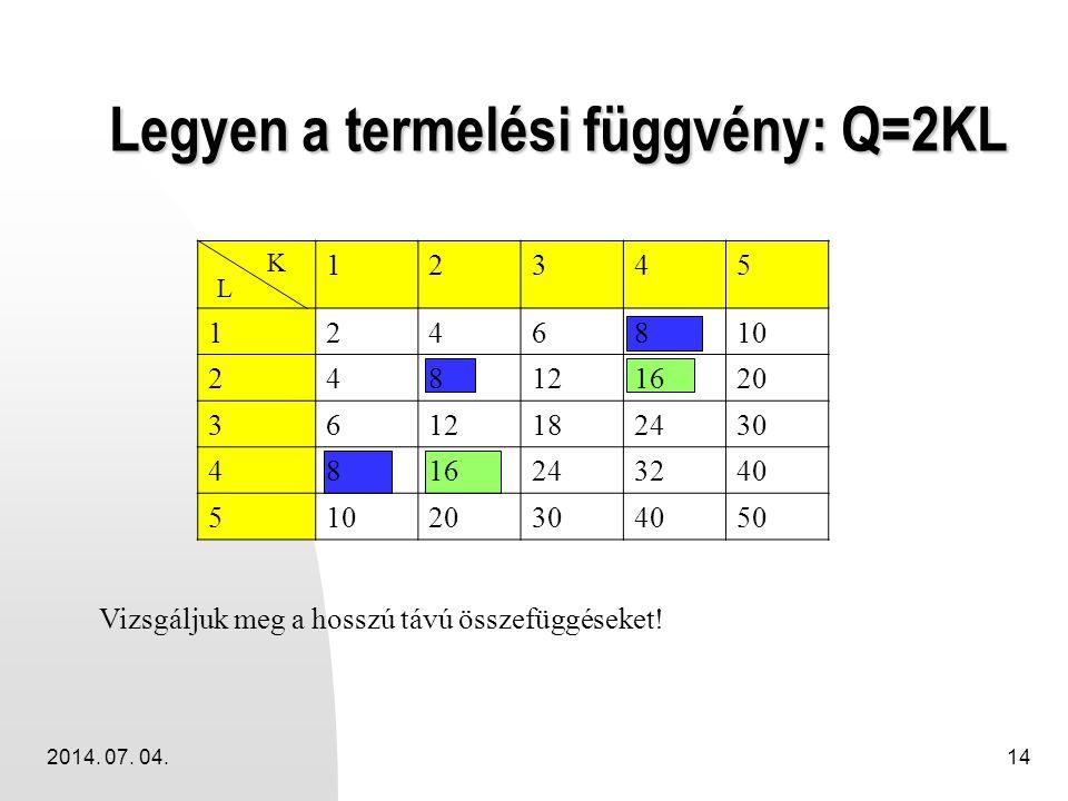 Legyen a termelési függvény: Q=2KL