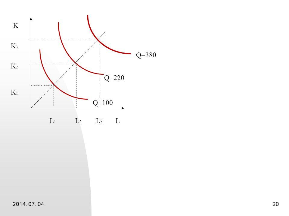 K K3 K2 K1 Q=380 Q=220 Q=100 L1 L2 L3 L 2017.04.04.