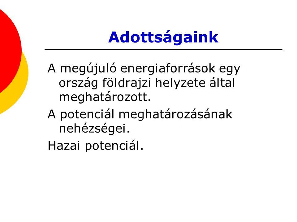 Adottságaink A megújuló energiaforrások egy ország földrajzi helyzete által meghatározott.
