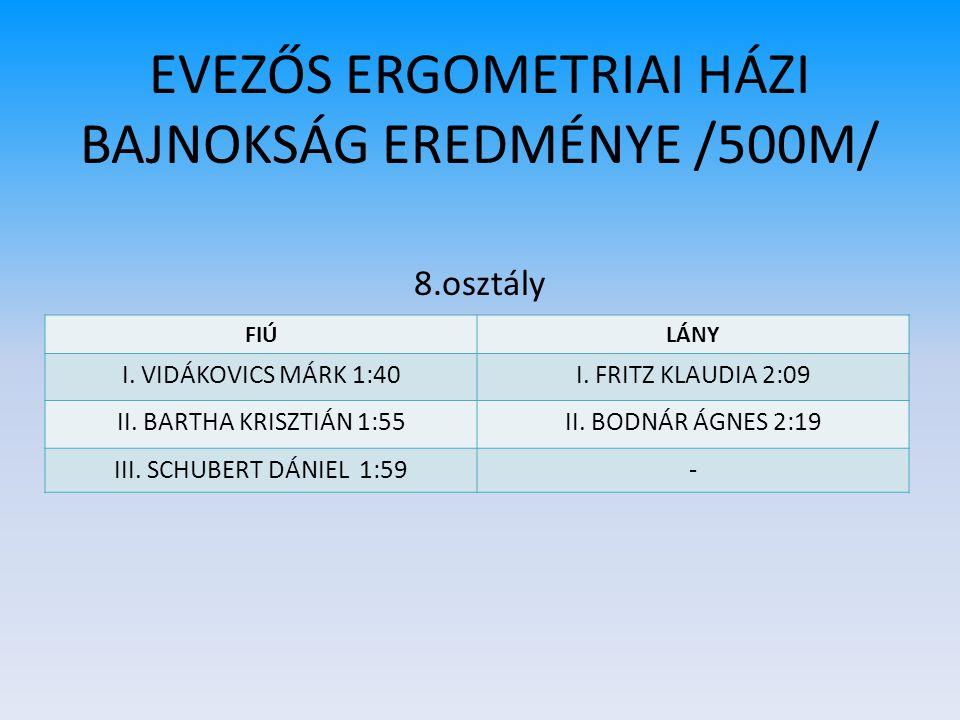 EVEZŐS ERGOMETRIAI HÁZI BAJNOKSÁG EREDMÉNYE /500M/