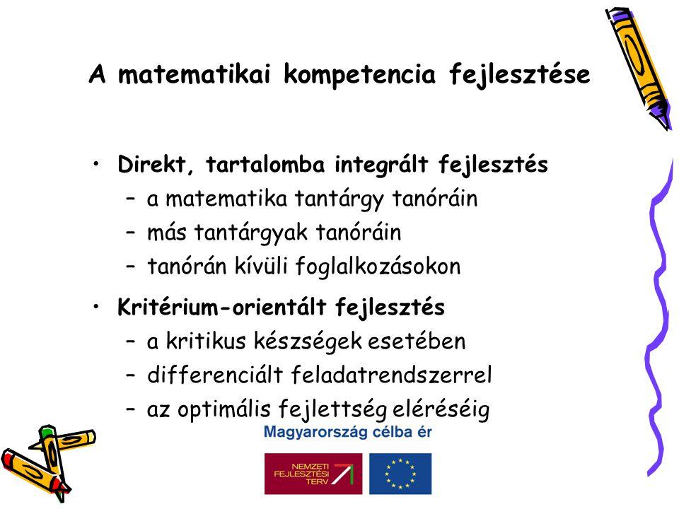 A matematikai kompetencia fejlesztése