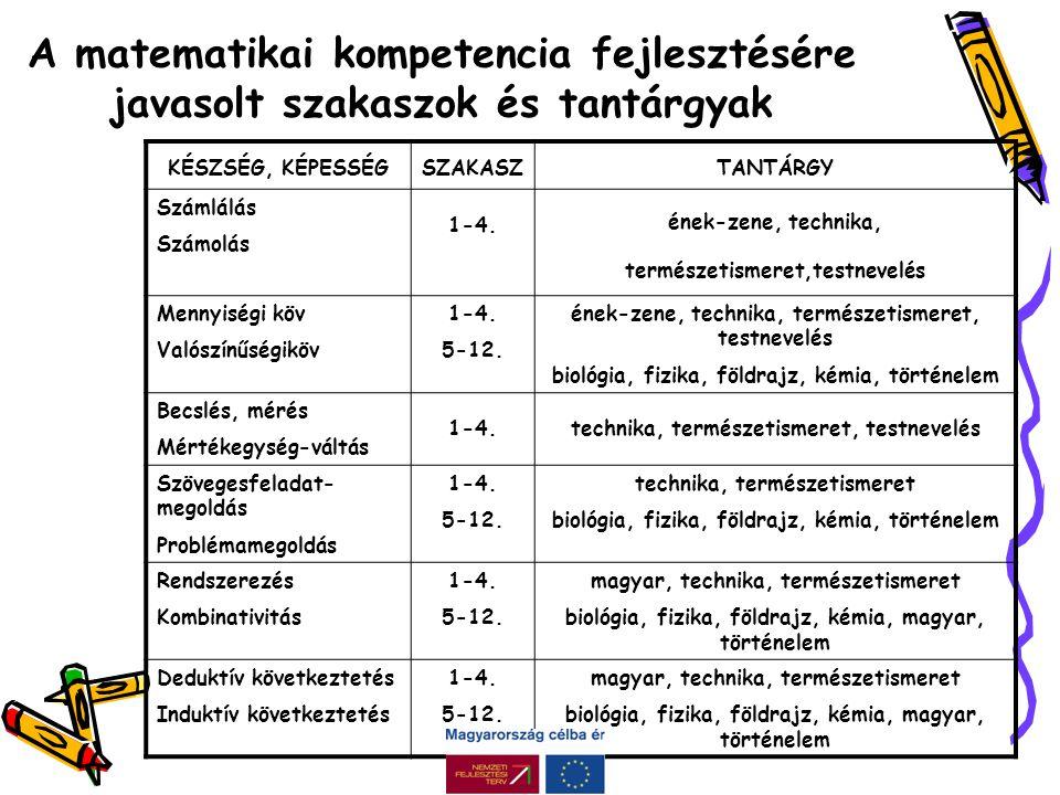 A matematikai kompetencia fejlesztésére javasolt szakaszok és tantárgyak