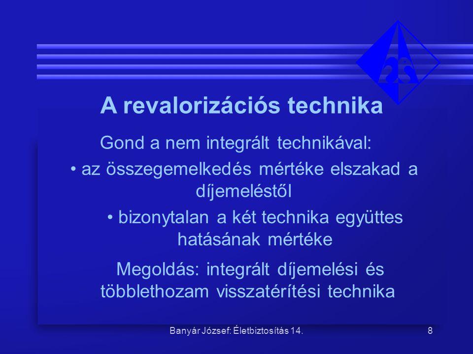 A revalorizációs technika