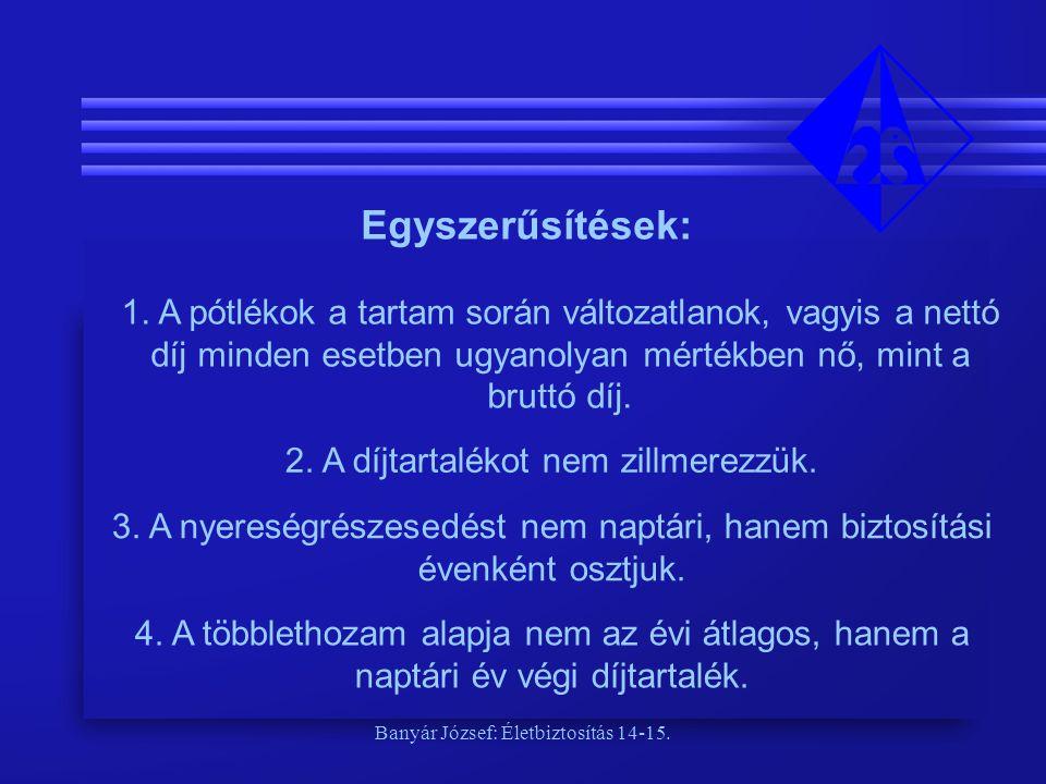 Banyár József Egyszerűsítések: