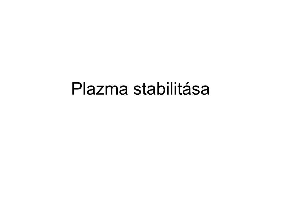 Plazma stabilitása