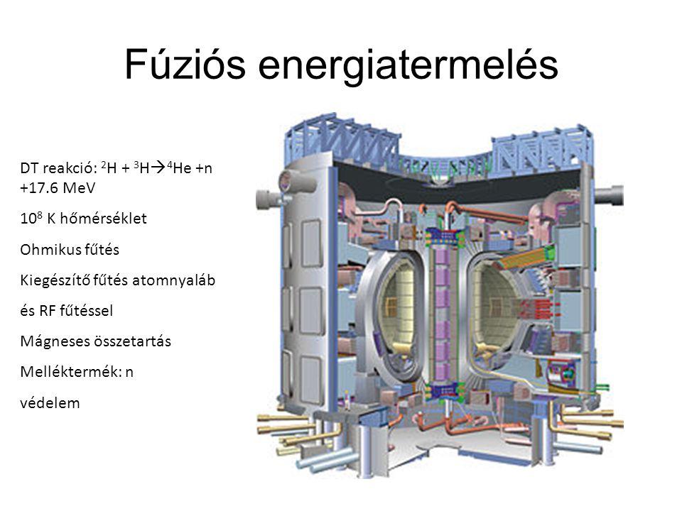 Fúziós energiatermelés
