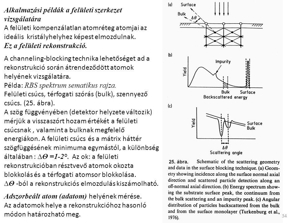 Alkalmazási példák a felületi szerkezet vizsgálatára